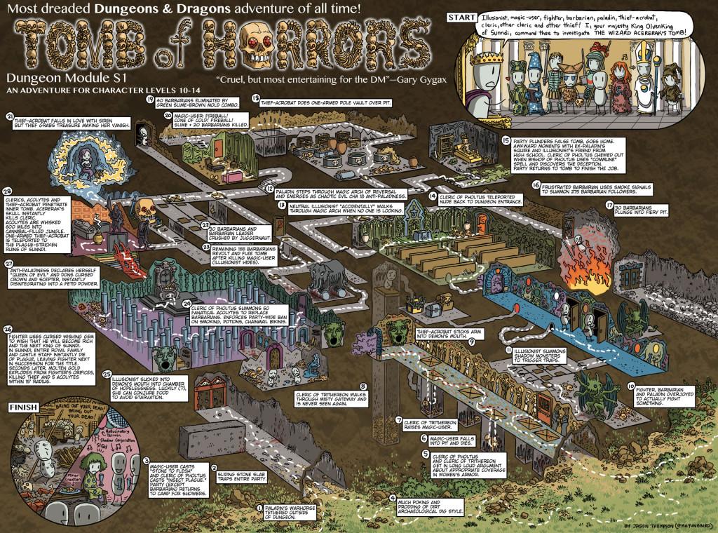 S1-TombHorrors